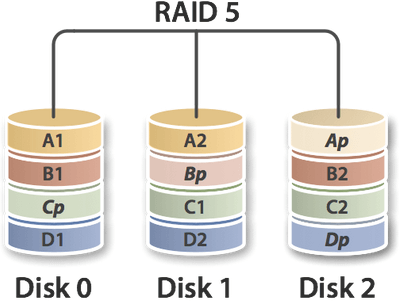 software-raid-in-windows-8-1-with-storage-pools